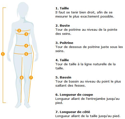 Guide Des Tailles Des Vêtements Pour Femme